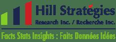 Hill Strategies