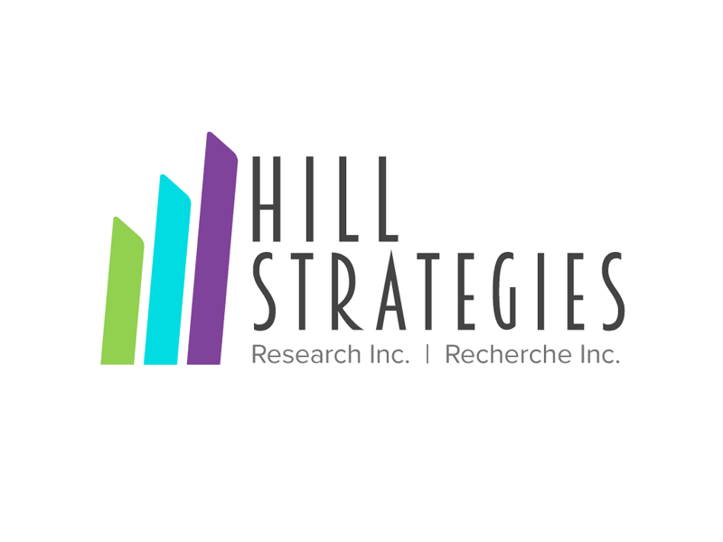 Hill Strategies logo